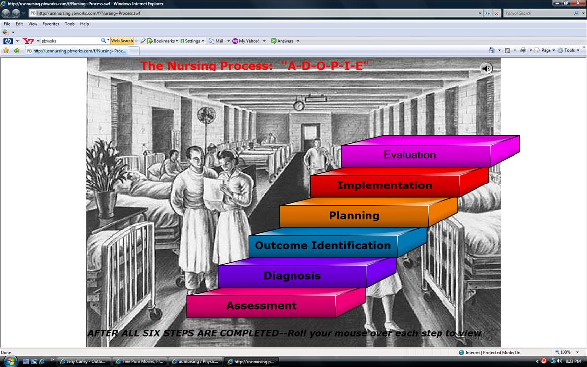 critical thinking process steps nursing Nursing process overview fall, 2010 julie waddell nursing process overview objectives 1 explain ways in which nurses use critical thinking 2 identify the steps of the nursing process.